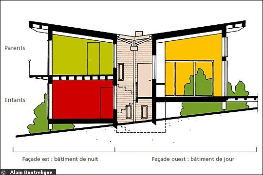 экодом во франции как построить экологический дом чертежи разрезы